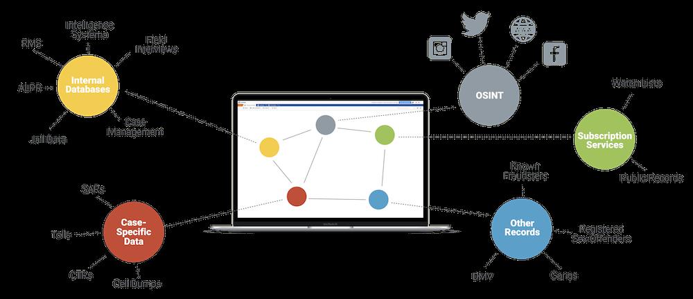 datawalk-scheme-02-1